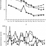 гранитные памятники производство, каменные памятники монтаж, стоимость гранитного памятника, монумент заказать, каталог фото памятников,гранитные изделия производство, памятники одинарные, приобрести памятник из гранита, простые гранитные памятники, фото каменных памятников